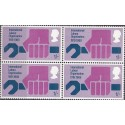 1 عدد بلوک تمبر سازمان بین المللی کار - ILO - انگلیس 1969